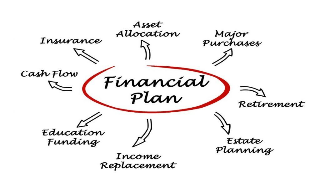 Financial Planning 1165x665